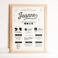 Affiche personnalisée June & Jane